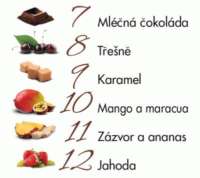 mléčné čokolády